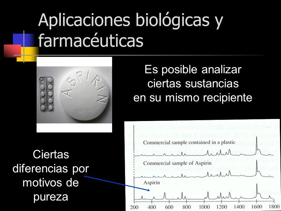 Es posible analizar ciertas sustancias en su mismo recipiente Ciertas diferencias por motivos de pureza Aplicaciones biológicas y farmacéuticas
