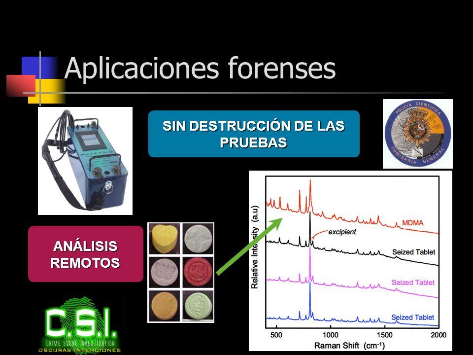 SIN DESTRUCCIÓN DE LAS PRUEBAS ANÁLISIS REMOTOS Aplicaciones forenses