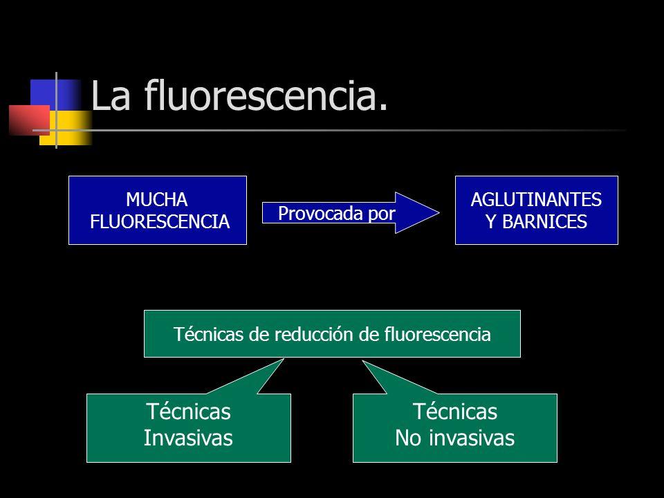 La fluorescencia. MUCHA FLUORESCENCIA Provocada por AGLUTINANTES Y BARNICES Técnicas de reducción de fluorescencia Técnicas Invasivas Técnicas No inva