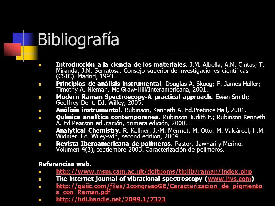 Bibliografía Introducción a la ciencia de los materiales. J.M. Albella; A.M. Cintas; T. Miranda; J.M. Serratosa. Consejo superior de investigaciones c