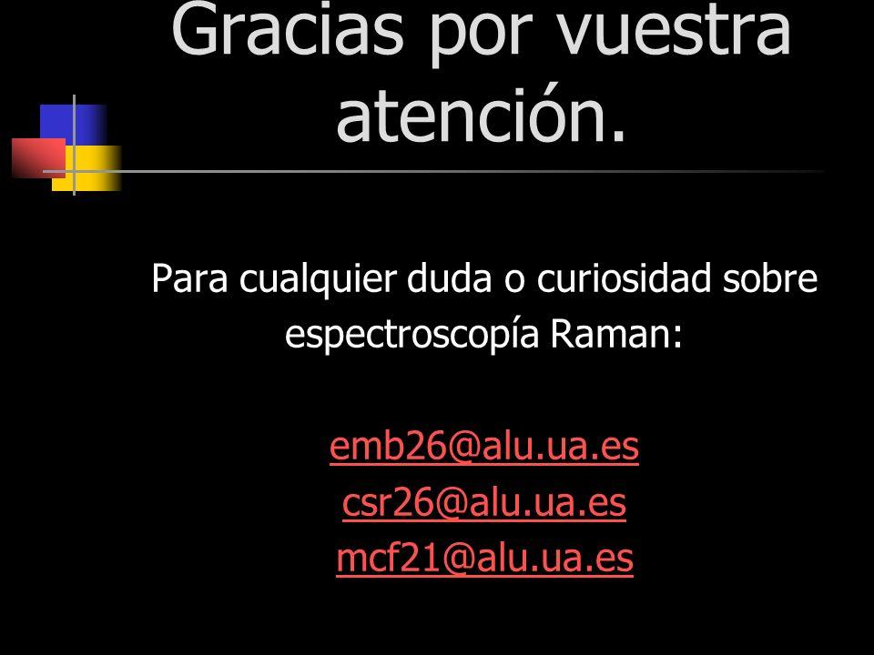 Gracias por vuestra atención. Para cualquier duda o curiosidad sobre espectroscopía Raman: emb26@alu.ua.es csr26@alu.ua.es mcf21@alu.ua.es