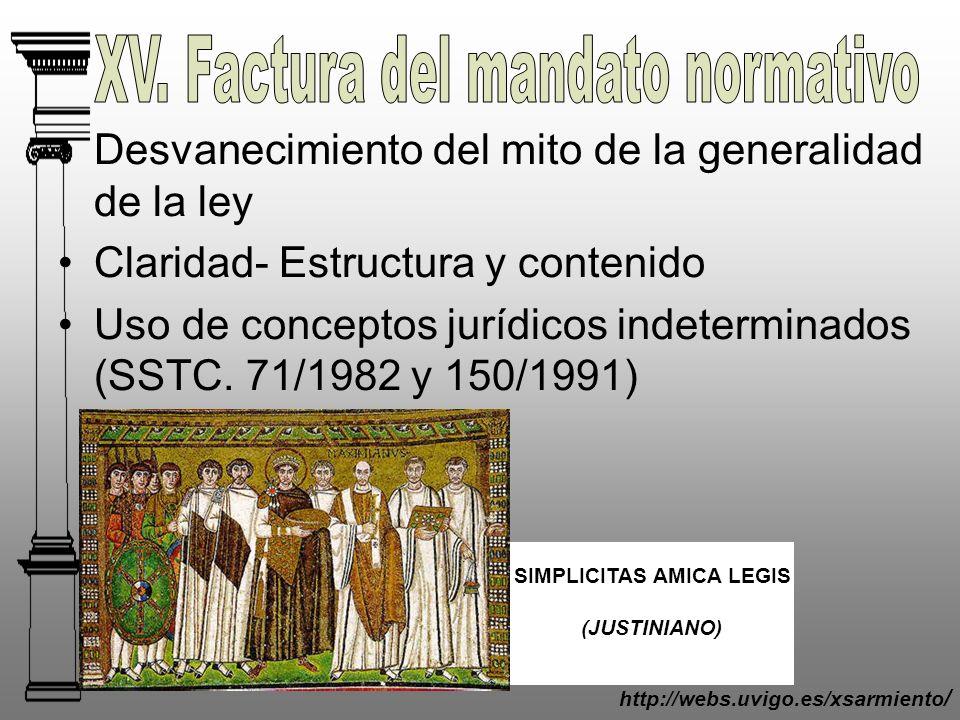 Desvanecimiento del mito de la generalidad de la ley Claridad- Estructura y contenido Uso de conceptos jurídicos indeterminados (SSTC.