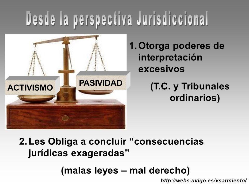 PASIVIDAD ACTIVISMO 1.Otorga poderes de interpretación excesivos (T.C.
