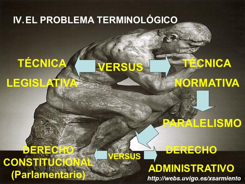 IV.EL PROBLEMA TERMINOLÓGICO TÉCNICA LEGISLATIVA TÉCNICA NORMATIVA VERSUS PARALELISMO DERECHO CONSTITUCIONAL (Parlamentario) DERECHO ADMINISTRATIVO VERSUS http://webs.uvigo.es/xsarmiento/