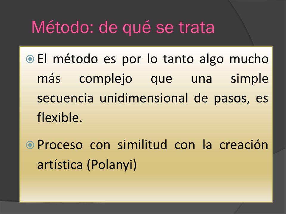 El método es por lo tanto algo mucho más complejo que una simple secuencia unidimensional de pasos, es flexible. Proceso con similitud con la creación