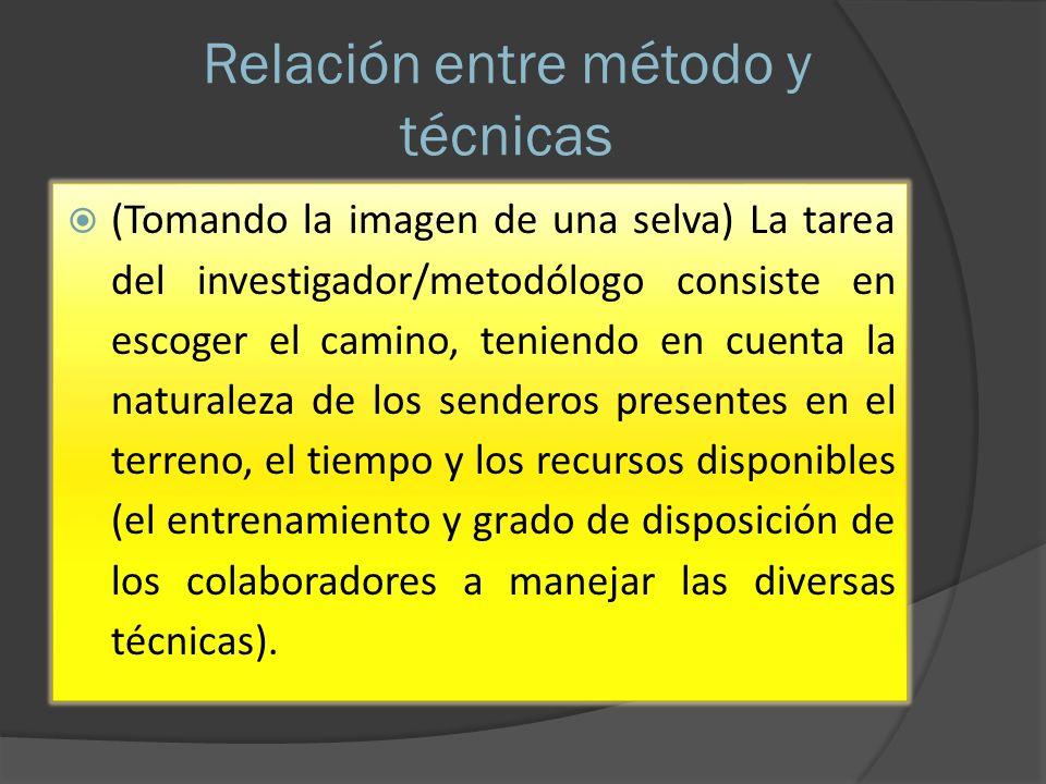 Relación entre método y técnicas (Tomando la imagen de una selva) La tarea del investigador/metodólogo consiste en escoger el camino, teniendo en cuen