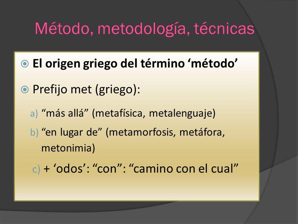 El origen griego del término método Prefijo met (griego): a) más allá (metafísica, metalenguaje) b) en lugar de (metamorfosis, metáfora, metonimia) c)