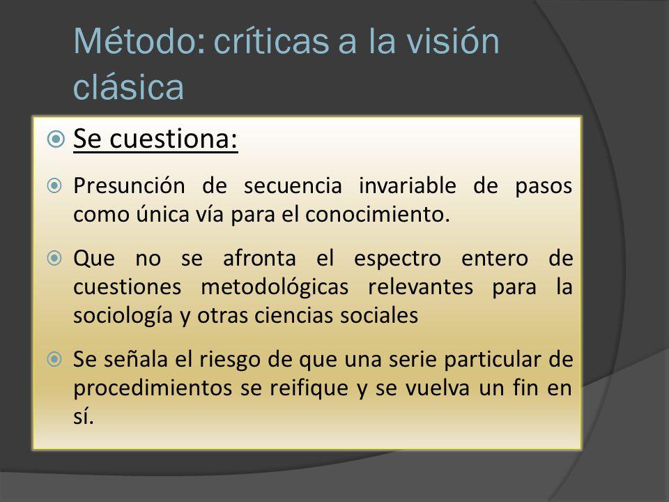 Método: críticas a la visión clásica Se cuestiona: Presunción de secuencia invariable de pasos como única vía para el conocimiento. Que no se afronta
