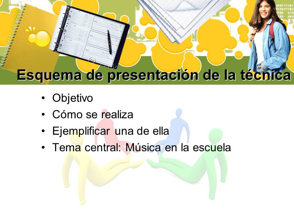 Esquema de presentación de la técnica Objetivo Cómo se realiza Ejemplificar una de ella Tema central: Música en la escuela