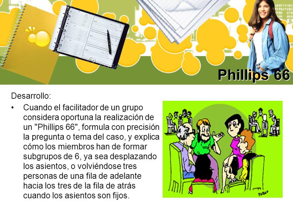 Phillips 66 Desarrollo: Cuando el facilitador de un grupo considera oportuna la realización de un