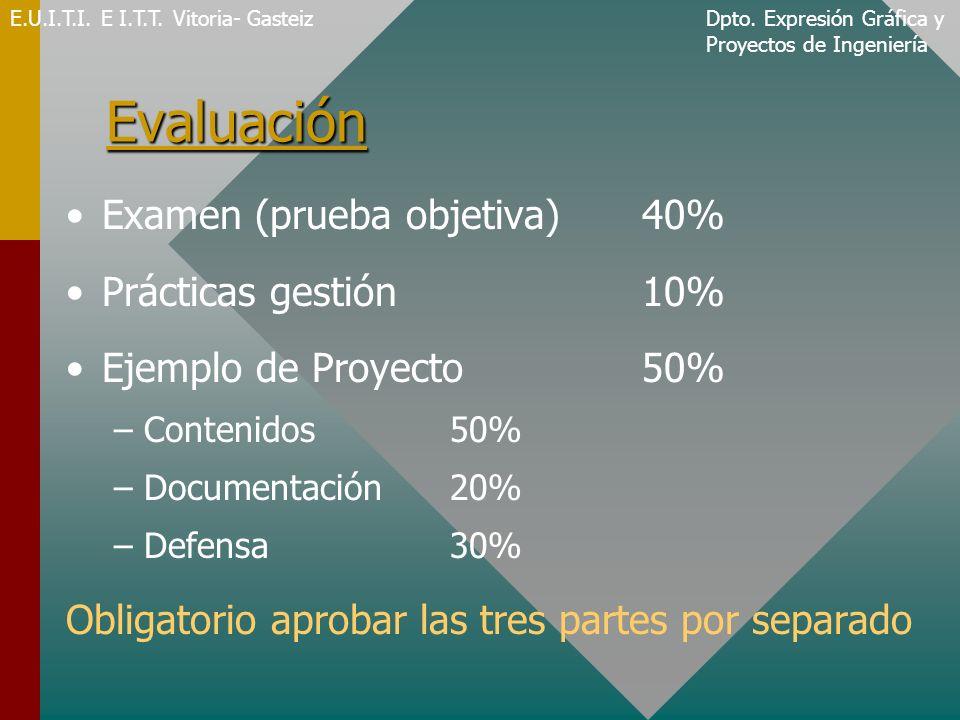 Evaluación Examen (prueba objetiva)40% Prácticas gestión 10% Ejemplo de Proyecto50% – –Contenidos50% – –Documentación20% – –Defensa30% Obligatorio aprobar las tres partes por separado E.U.I.T.I.