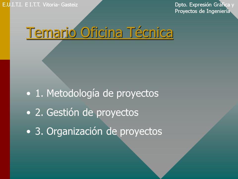 Temario Oficina Técnica 1. Metodología de proyectos 2. Gestión de proyectos 3. Organización de proyectos E.U.I.T.I. E I.T.T. Vitoria- GasteizDpto. Exp
