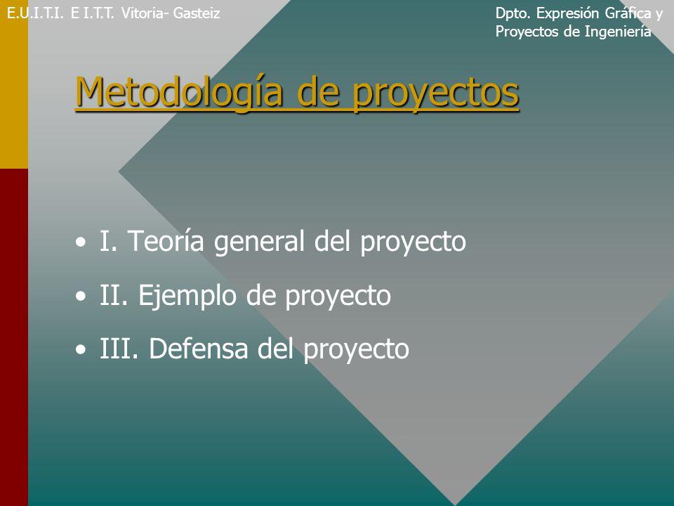 Metodología de proyectos I. Teoría general del proyecto II. Ejemplo de proyecto III. Defensa del proyecto E.U.I.T.I. E I.T.T. Vitoria- GasteizDpto. Ex