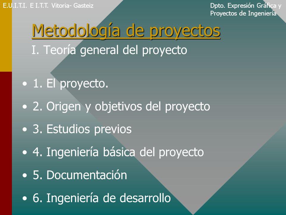 Metodología de proyectos Metodología de proyectos I. Teoría general del proyecto 1. El proyecto. 2. Origen y objetivos del proyecto 3. Estudios previo