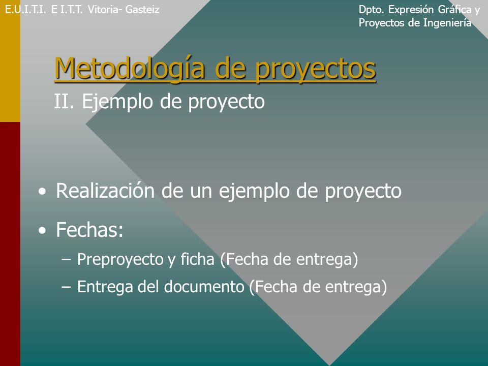 Metodología de proyectos Metodología de proyectos II. Ejemplo de proyecto Realización de un ejemplo de proyecto Fechas: – –Preproyecto y ficha (Fecha
