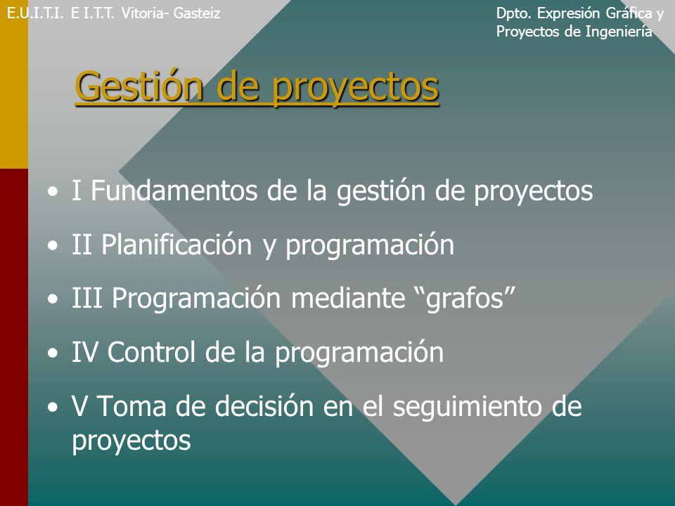 Gestión de proyectos I Fundamentos de la gestión de proyectos II Planificación y programación III Programación mediante grafos IV Control de la programación V Toma de decisión en el seguimiento de proyectos E.U.I.T.I.