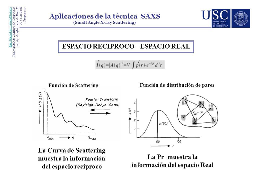 http://imaisd.usc.es/riaidt/raiosx/ Universidade de Santiago de Compostela Servizo de difracción de RaiosX ED. CACTUS Campus sur Aplicaciones de la té