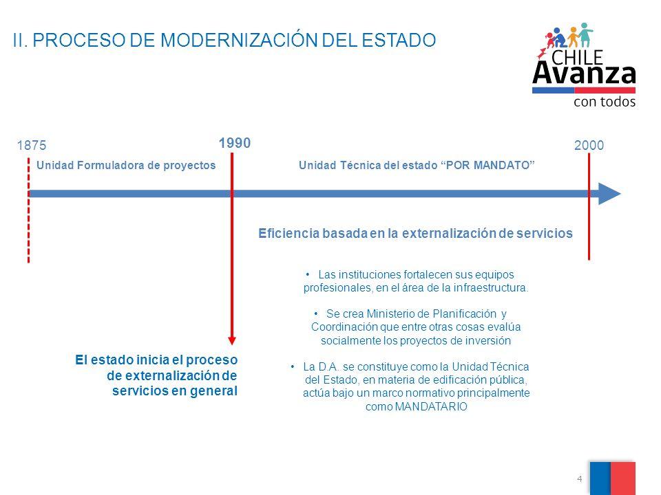 4 II. PROCESO DE MODERNIZACIÓN DEL ESTADO Unidad Formuladora de proyectos 1990 El estado inicia el proceso de externalización de servicios en general