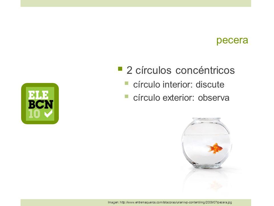 pecera Imagen: http://www.entremaqueros.com/bitacoras/urian/wp-content/img/2009/07/pecera.jpg 2 círculos concéntricos círculo interior: discute círcul
