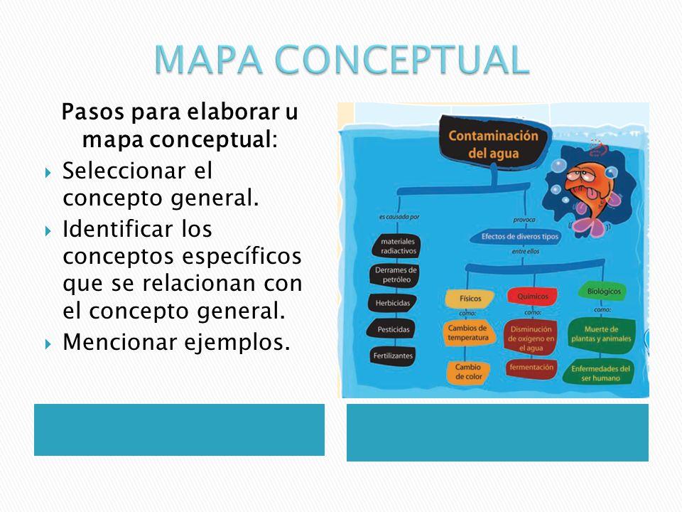 Pasos para elaborar u mapa conceptual: Seleccionar el concepto general.