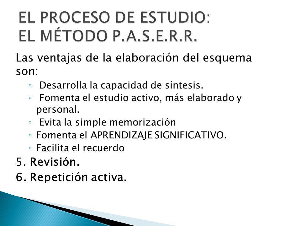 Las ventajas de la elaboración del esquema son: Desarrolla la capacidad de síntesis.