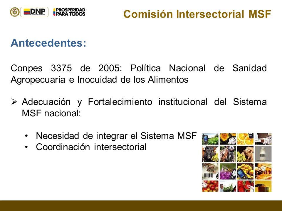 Conpes 3375 de 2005: Política Nacional de Sanidad Agropecuaria e Inocuidad de los Alimentos Adecuación y Fortalecimiento institucional del Sistema MSF nacional: Necesidad de integrar el Sistema MSF Coordinación intersectorial Antecedentes: Comisión Intersectorial MSF