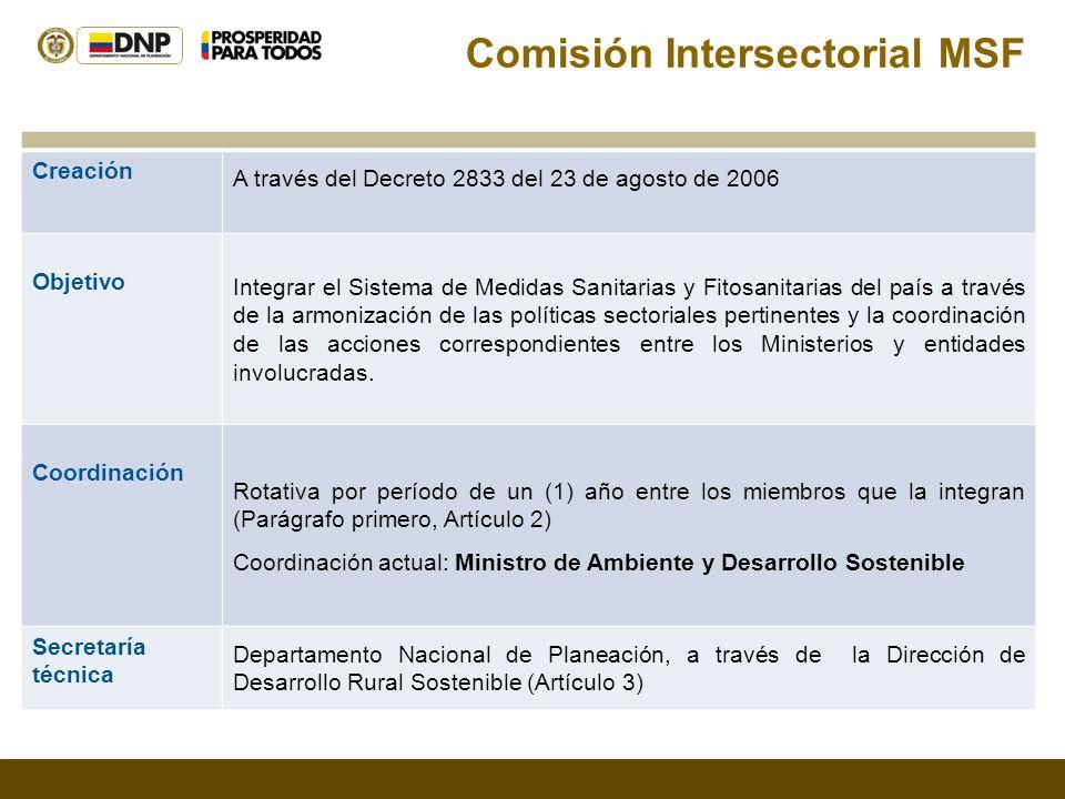 Comisión Intersectorial MSF Creación A través del Decreto 2833 del 23 de agosto de 2006 Objetivo Integrar el Sistema de Medidas Sanitarias y Fitosanitarias del país a través de la armonización de las políticas sectoriales pertinentes y la coordinación de las acciones correspondientes entre los Ministerios y entidades involucradas.