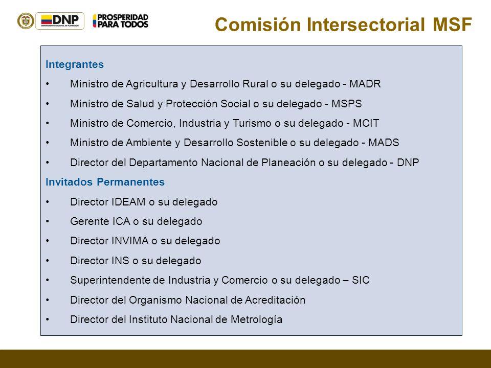 Principales funciones de la Comisión MSF Armonizar las políticas de los distintos Ministerios y demás entidades que forman parte del Sistema de Medidas Sanitarias y Fitosanitarias.