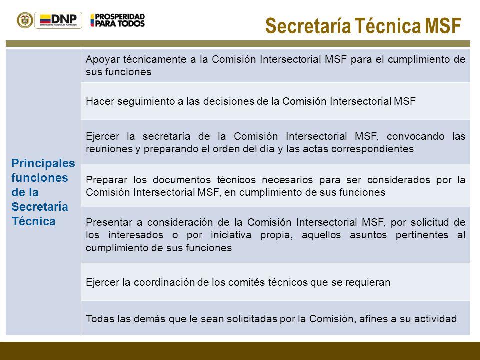 Principales funciones de la Secretaría Técnica Apoyar técnicamente a la Comisión Intersectorial MSF para el cumplimiento de sus funciones Hacer seguimiento a las decisiones de la Comisión Intersectorial MSF Ejercer la secretaría de la Comisión Intersectorial MSF, convocando las reuniones y preparando el orden del día y las actas correspondientes Preparar los documentos técnicos necesarios para ser considerados por la Comisión Intersectorial MSF, en cumplimiento de sus funciones Presentar a consideración de la Comisión Intersectorial MSF, por solicitud de los interesados o por iniciativa propia, aquellos asuntos pertinentes al cumplimiento de sus funciones Ejercer la coordinación de los comités técnicos que se requieran Todas las demás que le sean solicitadas por la Comisión, afines a su actividad Secretaría Técnica MSF