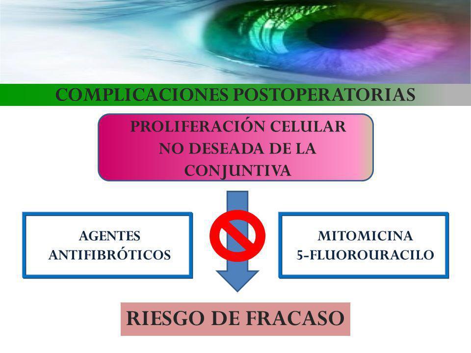 COMPLICACIONES POSTOPERATORIAS PROLIFERACIÓN CELULAR NO DESEADA DE LA CONJUNTIVA RIESGO DE FRACASO AGENTES ANTIFIBRÓTICOS MITOMICINA 5-FLUOROURACILO