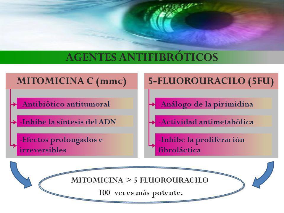 AGENTES ANTIFIBRÓTICOS MITOMICINA C (mmc)5-FLUOROURACILO (5FU) -Inhibe la síntesis del ADN -Antibiótico antitumoral -Efectos prolongados e irreversibl
