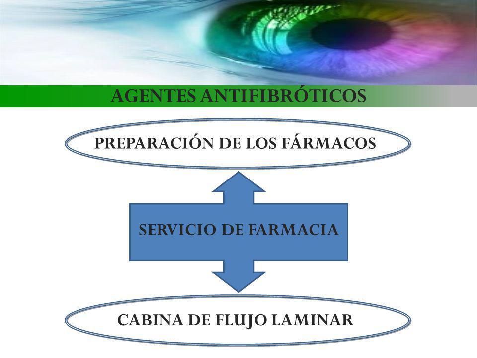 AGENTES ANTIFIBRÓTICOS PREPARACIÓN DE LOS FÁRMACOS CABINA DE FLUJO LAMINAR SERVICIO DE FARMACIA