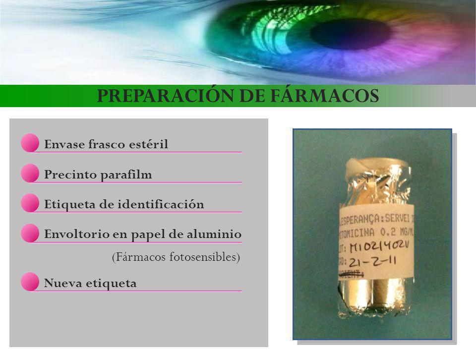 PREPARACIÓN DE FÁRMACOS Envase frasco estéril Precinto parafilm Etiqueta de identificación Envoltorio en papel de aluminio (Fármacos fotosensibles) Nu