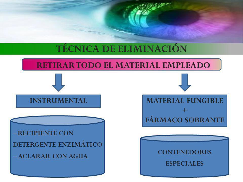 TÉCNICA DE ELIMINACIÓN RETIRAR TODO EL MATERIAL EMPLEADO INSTRUMENTALMATERIAL FUNGIBLE + FÁRMACO SOBRANTE – RECIPIENTE CON DETERGENTE ENZIMÁTICO – ACL