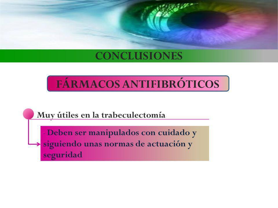 CONCLUSIONES FÁRMACOS ANTIFIBRÓTICOS - Deben ser manipulados con cuidado y siguiendo unas normas de actuación y seguridad Muy útiles en la trabeculect