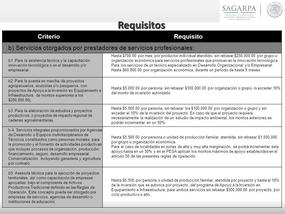 Requisitos CriterioRequisito b) Servicios otorgados por prestadores de servicios profesionales: b1. Para la asistencia técnica y la capacitación innov