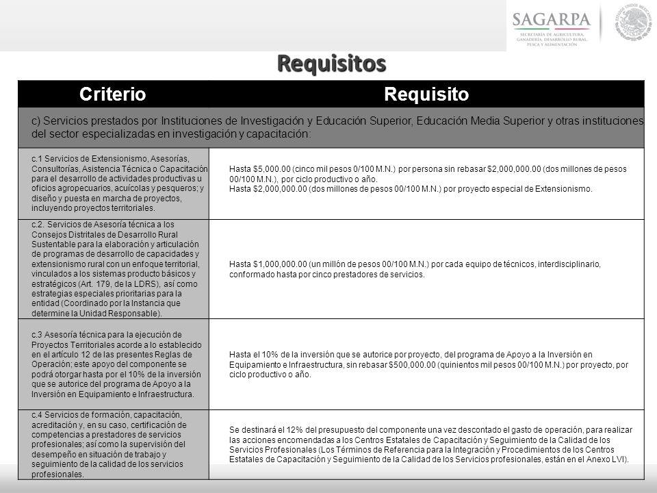 Requisitos CriterioRequisito c) Servicios prestados por Instituciones de Investigación y Educación Superior, Educación Media Superior y otras instituc