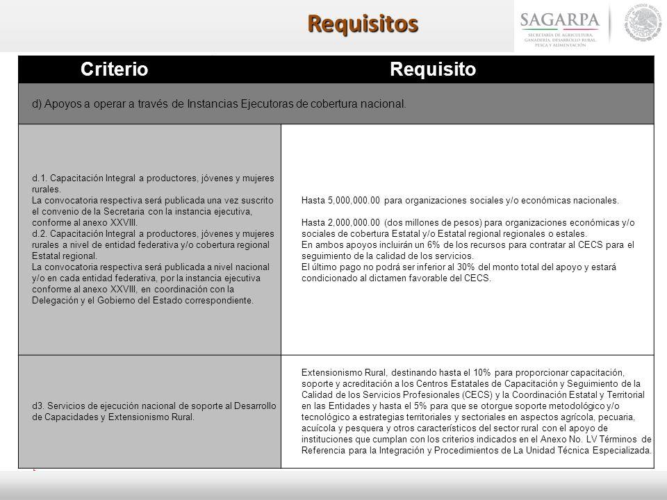 Requisitos CriterioRequisito d) Apoyos a operar a través de Instancias Ejecutoras de cobertura nacional. d.1. Capacitación Integral a productores, jóv