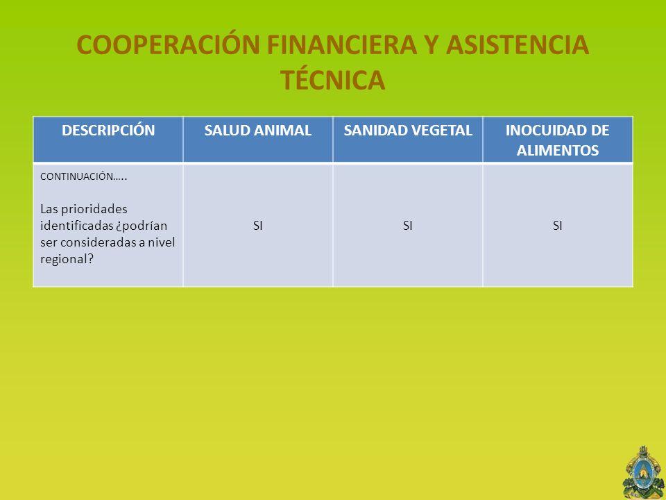 COOPERACIÓN FINANCIERA Y ASISTENCIA TÉCNICA DESCRIPCIÓNSALUD ANIMALSANIDAD VEGETALINOCUIDAD DE ALIMENTOS CONTINUACIÓN….. Las prioridades identificadas
