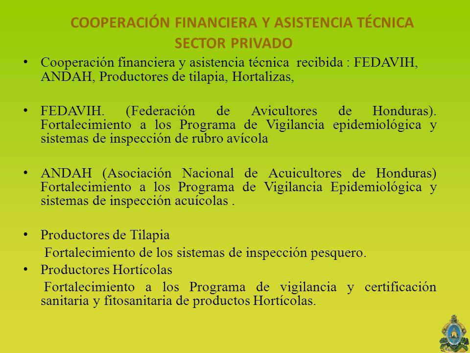 COOPERACIÓN FINANCIERA Y ASISTENCIA TÉCNICA SECTOR PRIVADO Cooperación financiera y asistencia técnica recibida : FEDAVIH, ANDAH, Productores de tilap