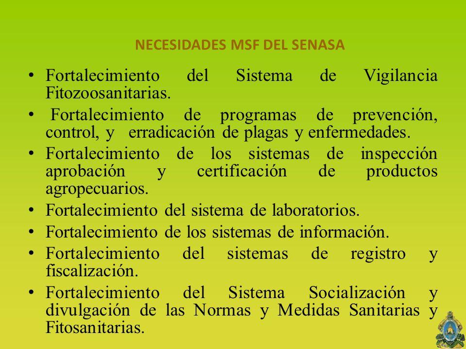 NECESIDADES MSF DEL SENASA Fortalecimiento del Sistema de Vigilancia Fitozoosanitarias. Fortalecimiento de programas de prevención, control, y erradic