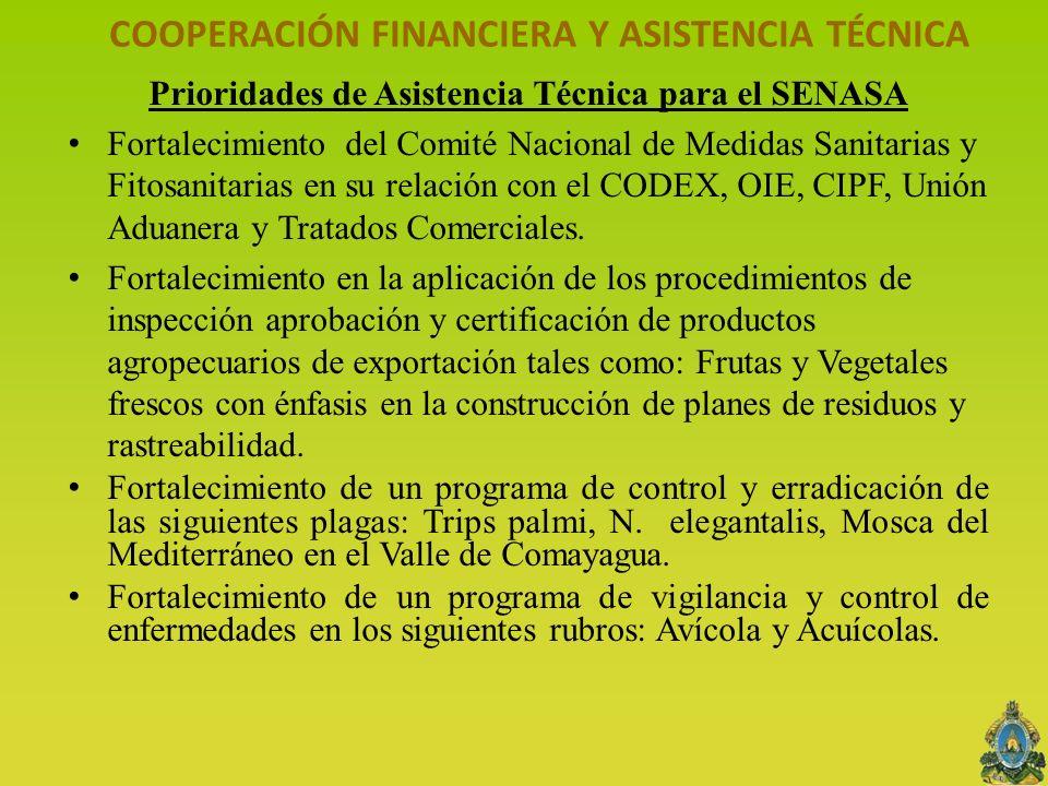COOPERACIÓN FINANCIERA Y ASISTENCIA TÉCNICA Prioridades de Asistencia Técnica para el SENASA Fortalecimiento del Comité Nacional de Medidas Sanitarias
