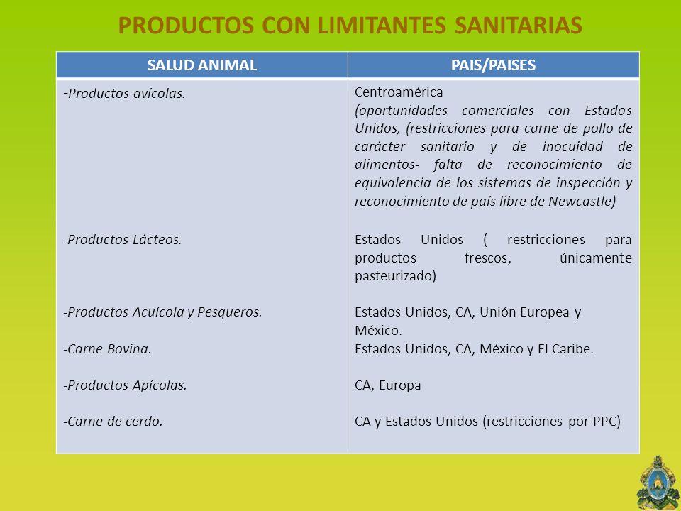 PRODUCTOS CON LIMITANTES SANITARIAS SALUD ANIMALPAIS/PAISES - Productos avícolas. -Productos Lácteos. -Productos Acuícola y Pesqueros. -Carne Bovina.