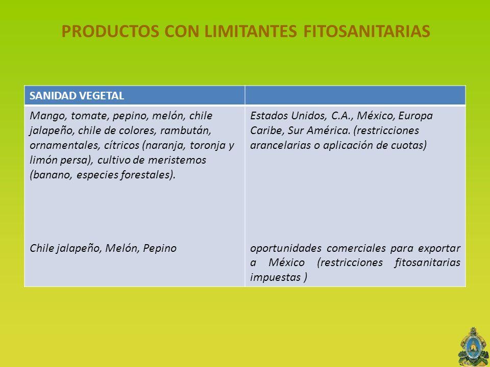 PRODUCTOS CON LIMITANTES FITOSANITARIAS SANIDAD VEGETAL Mango, tomate, pepino, melón, chile jalapeño, chile de colores, rambután, ornamentales, cítric