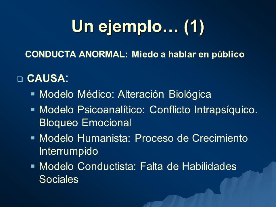 Un ejemplo… (1) CAUSA : Modelo Médico: Alteración Biológica Modelo Psicoanalítico: Conflicto Intrapsíquico.