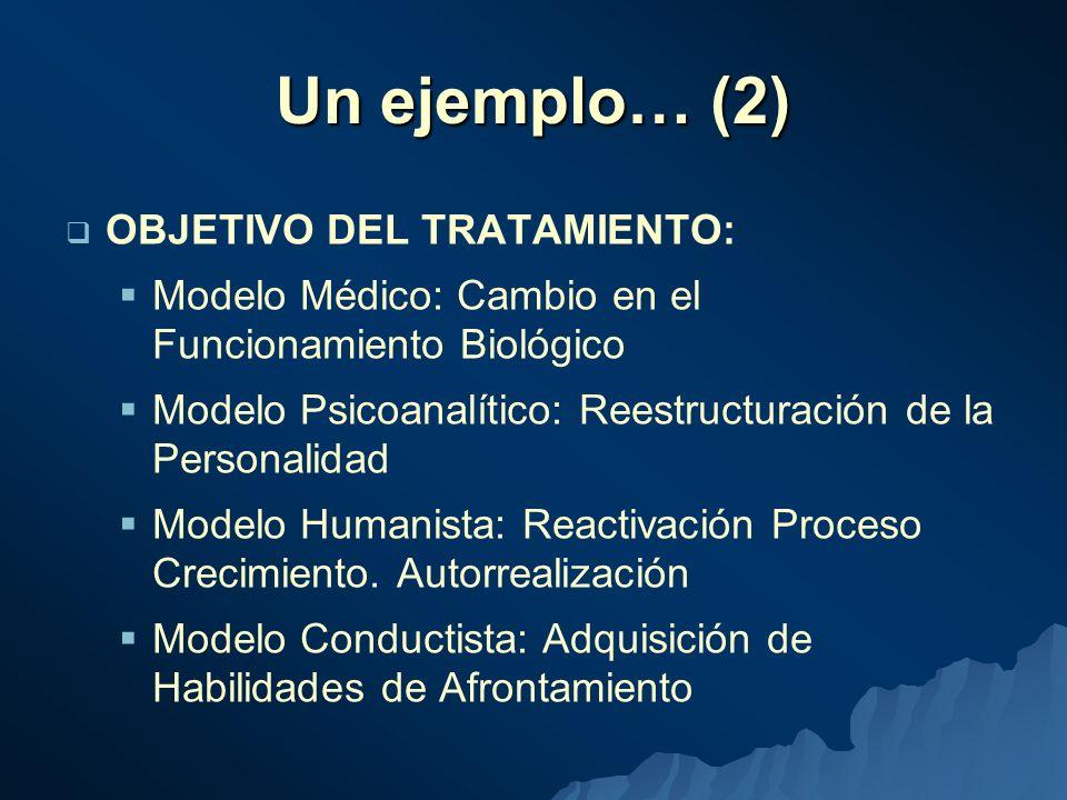 Un ejemplo… (2) OBJETIVO DEL TRATAMIENTO: Modelo Médico: Cambio en el Funcionamiento Biológico Modelo Psicoanalítico: Reestructuración de la Personalidad Modelo Humanista: Reactivación Proceso Crecimiento.