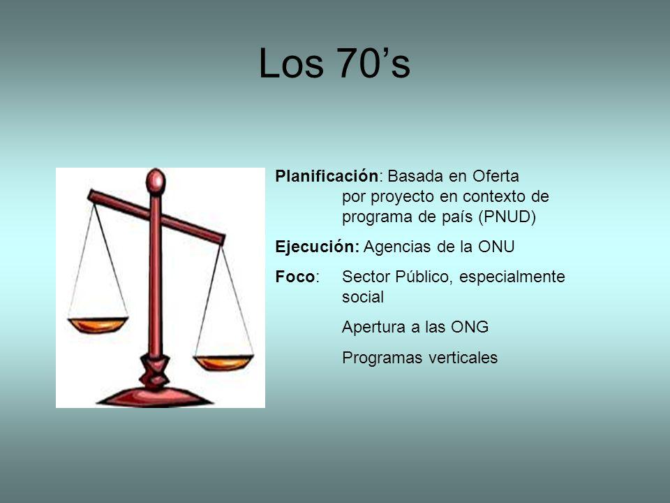 Los 70s Planificación: Basada en Oferta por proyecto en contexto de programa de país (PNUD) Ejecución: Agencias de la ONU Foco: Sector Público, especialmente social Apertura a las ONG Programas verticales