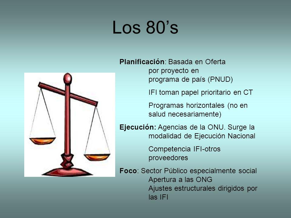 Los 80s Planificación: Basada en Oferta por proyecto en programa de país (PNUD) IFI toman papel prioritario en CT Programas horizontales (no en salud necesariamente) Ejecución: Agencias de la ONU.