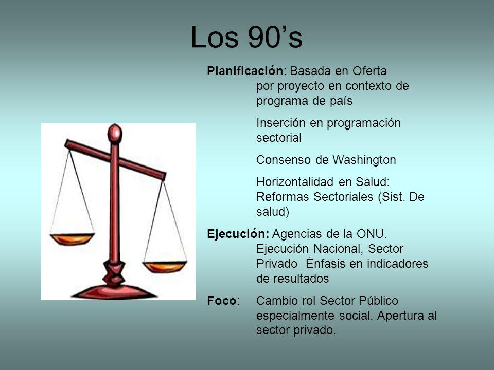 Los 90s Planificación: Basada en Oferta por proyecto en contexto de programa de país Inserción en programación sectorial Consenso de Washington Horizontalidad en Salud: Reformas Sectoriales (Sist.