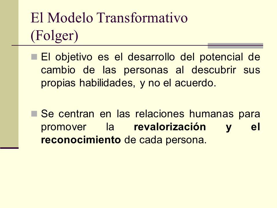 El Modelo Transformativo (Folger) El objetivo es el desarrollo del potencial de cambio de las personas al descubrir sus propias habilidades, y no el a